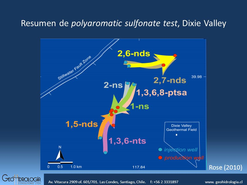 Resumen de polyaromatic sulfonate test, Dixie Valley