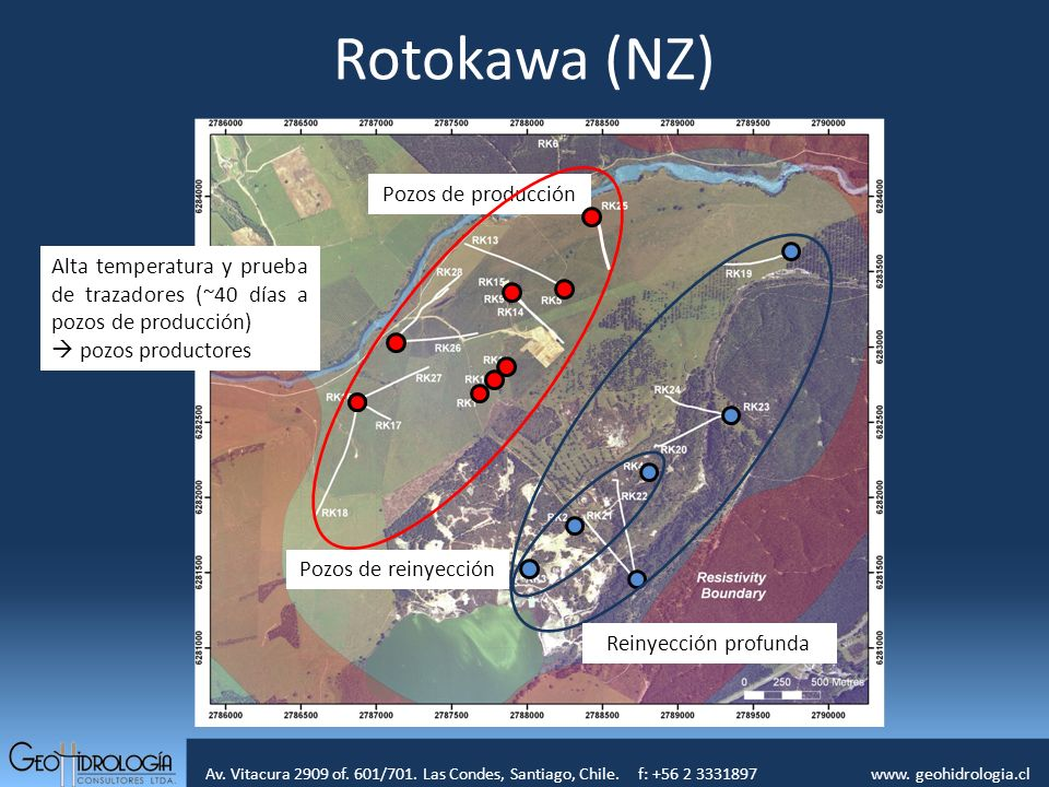 Rotokawa (NZ) Pozos de producción