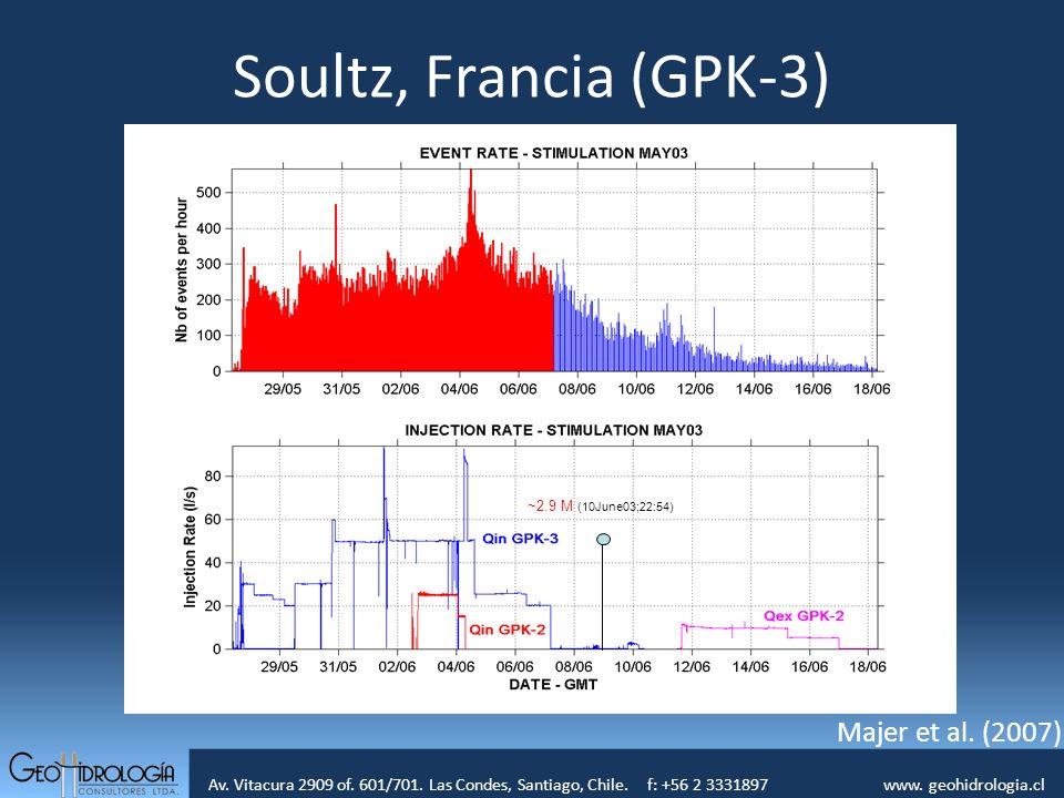 Soultz, Francia (GPK-3) ~2.9 M (10June03;22:54) Majer et al. (2007)