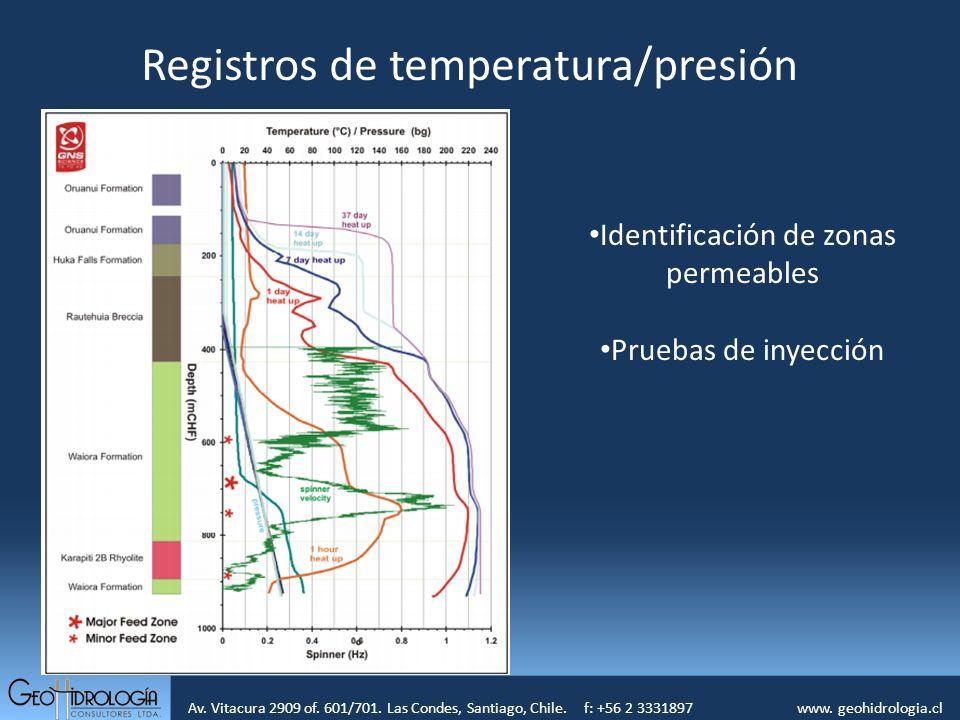 Identificación de zonas permeables