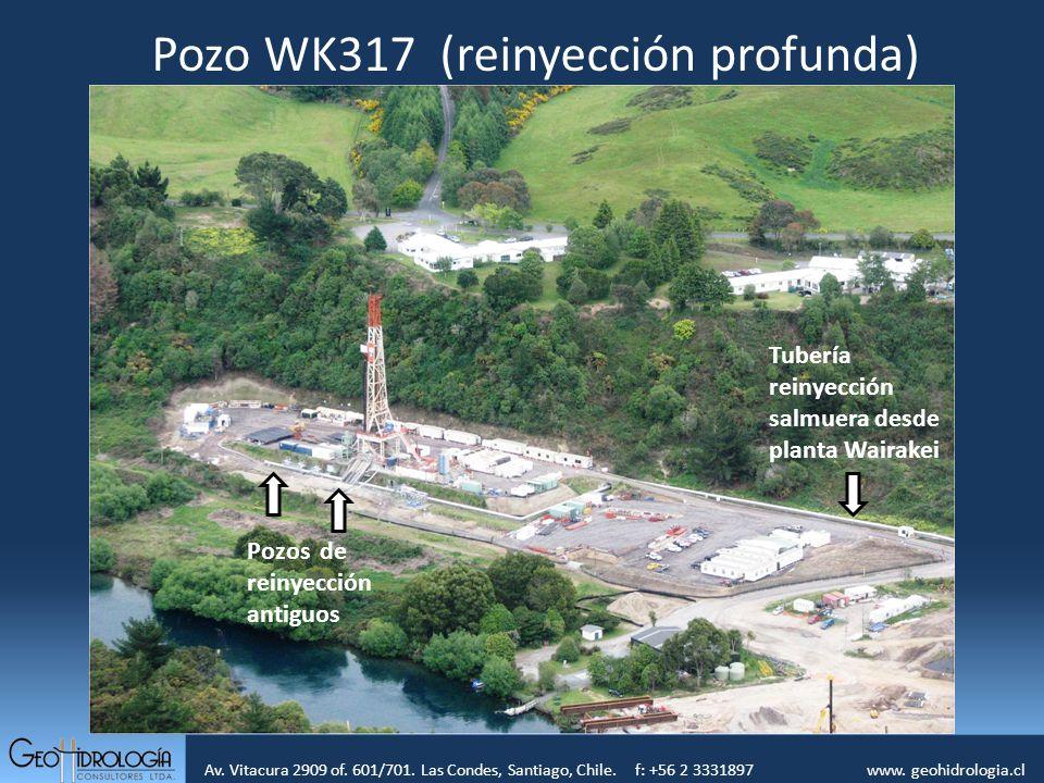 Pozo WK317 (reinyección profunda)