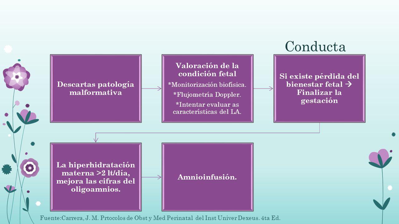 Conducta Valoración de la condición fetal