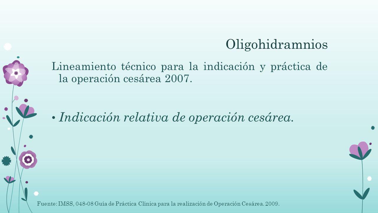 Oligohidramnios Indicación relativa de operación cesárea.