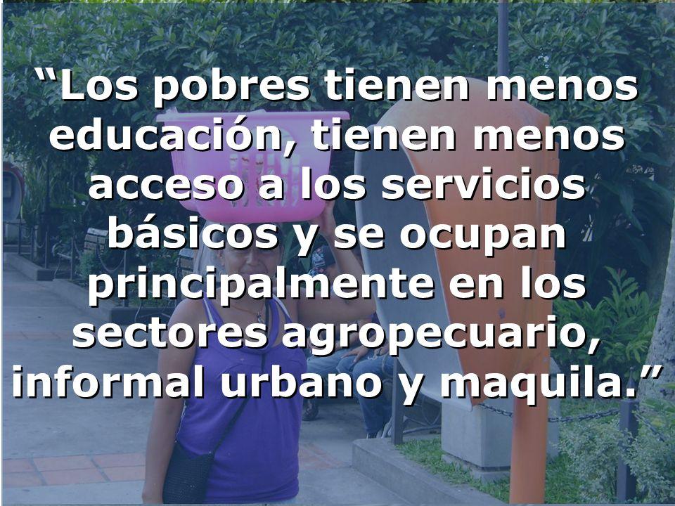 Los pobres tienen menos educación, tienen menos acceso a los servicios básicos y se ocupan principalmente en los sectores agropecuario, informal urbano y maquila.