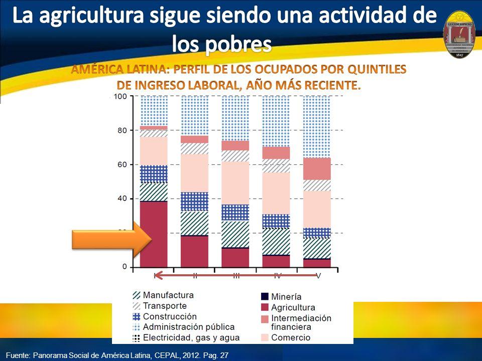La agricultura sigue siendo una actividad de los pobres