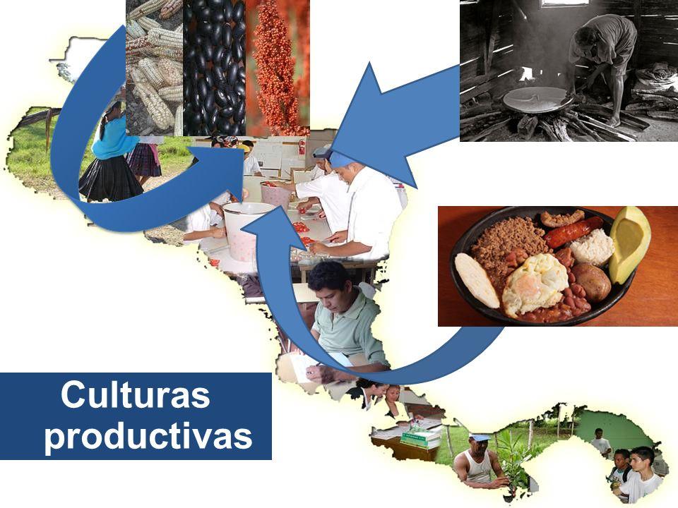 Culturas productivas