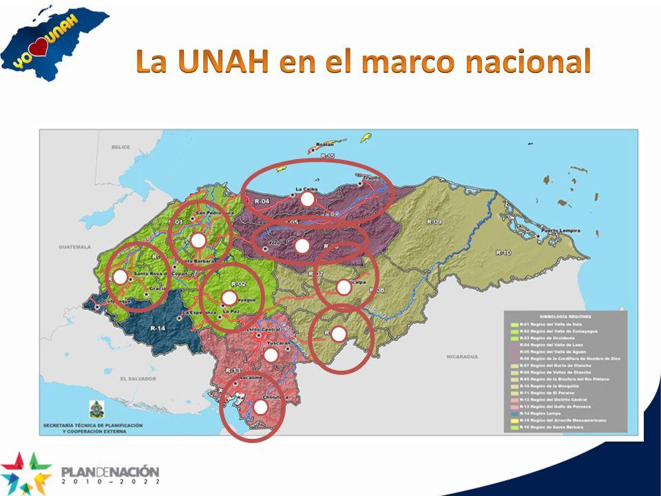 La UNAH en el marco nacional