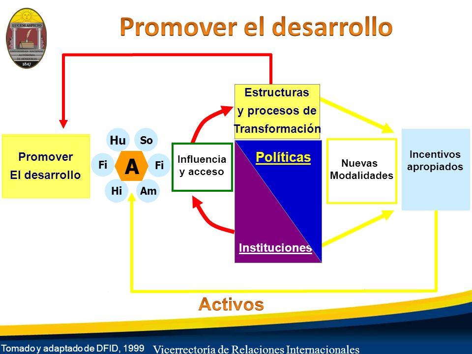 Promover el desarrollo Incentivos apropiados