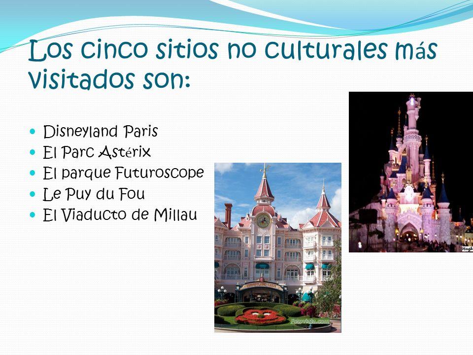 Los cinco sitios no culturales más visitados son: