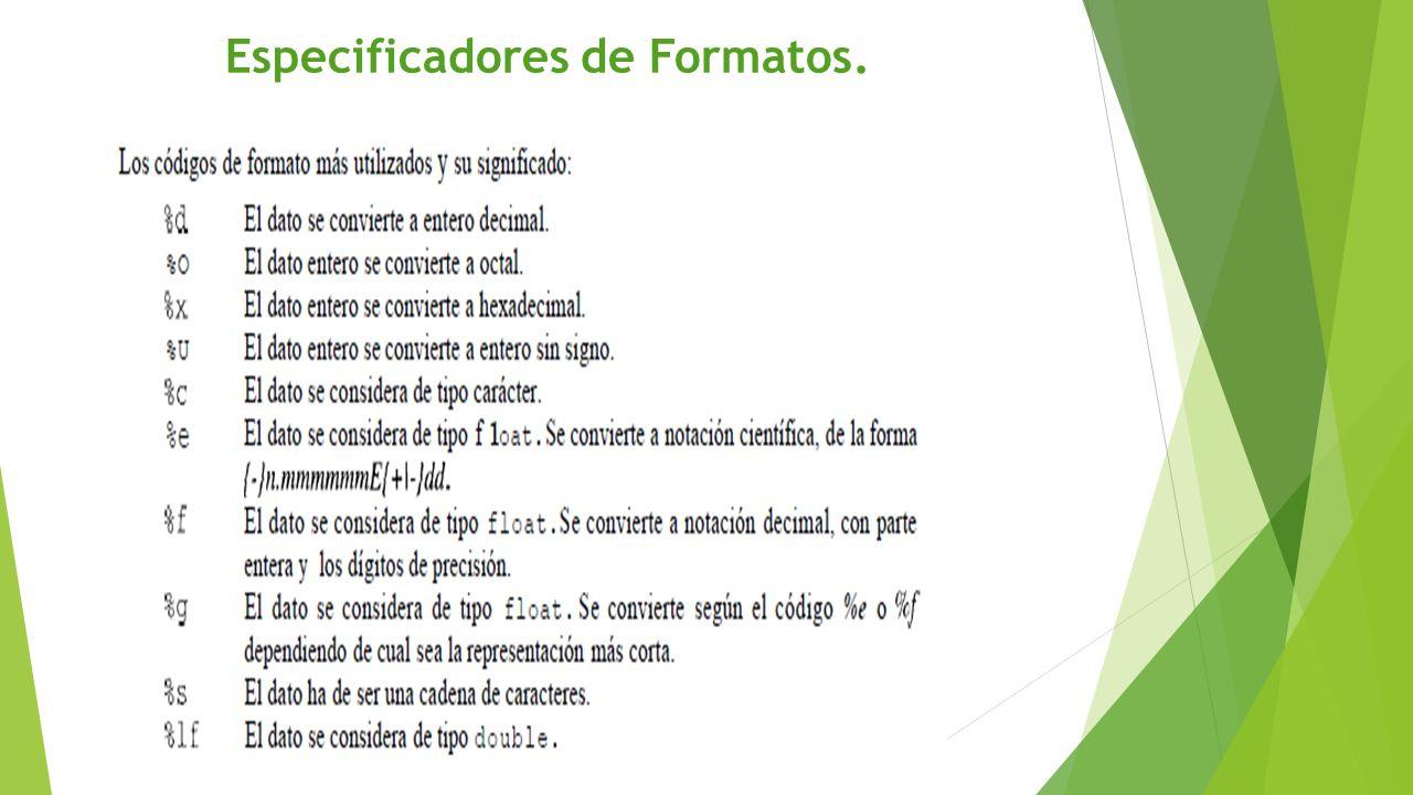 Especificadores de Formatos.