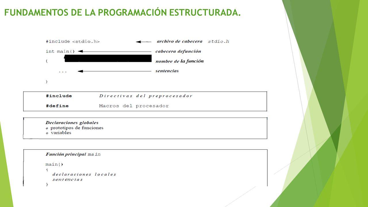 FUNDAMENTOS DE LA PROGRAMACIÓN ESTRUCTURADA.