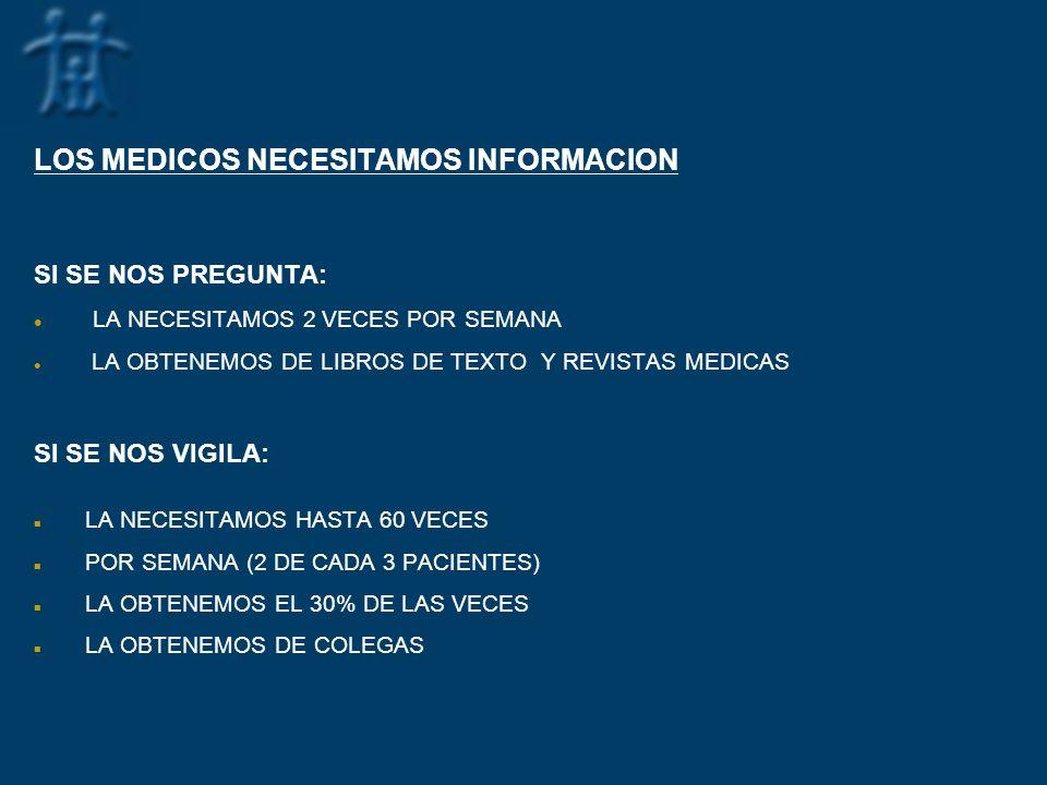 LOS MEDICOS NECESITAMOS INFORMACION