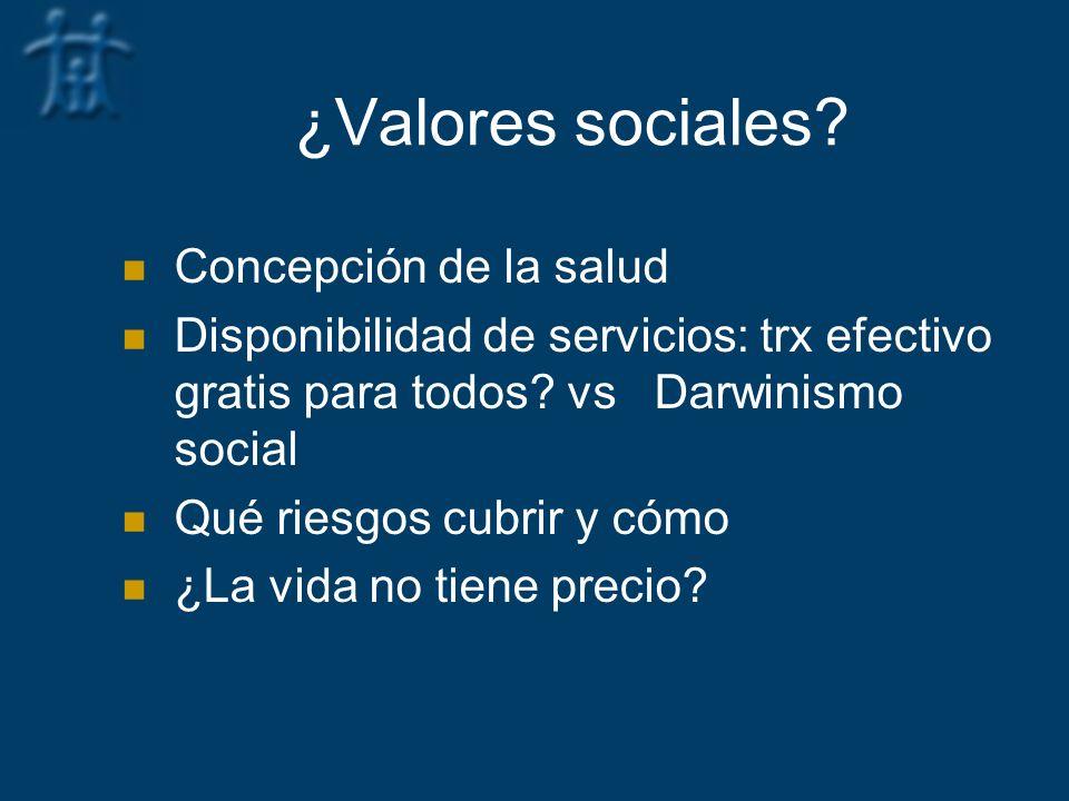 ¿Valores sociales Concepción de la salud