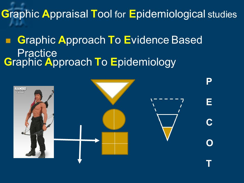 Graphic Appraisal Tool for Epidemiological studies