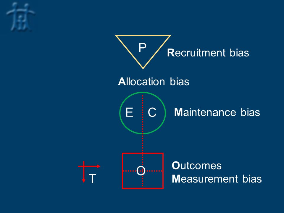 P E C O T Recruitment bias Allocation bias Maintenance bias
