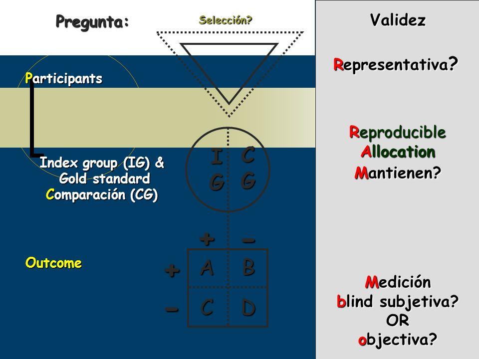 + - D C B A I G CG Participants Validez Pregunta: Representativa