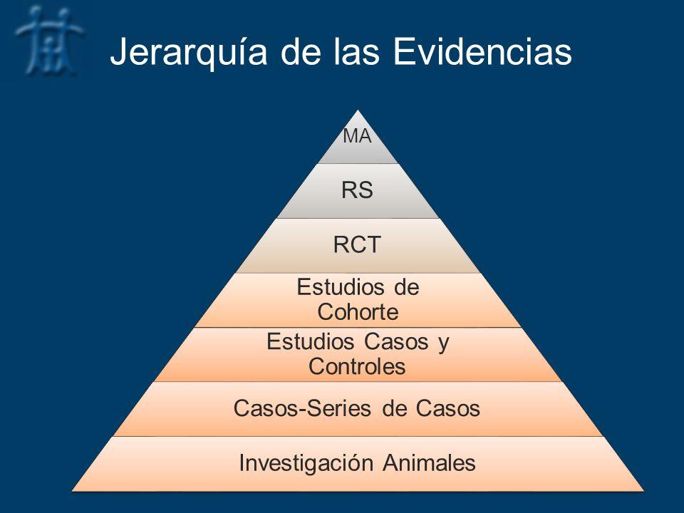Jerarquía de las Evidencias