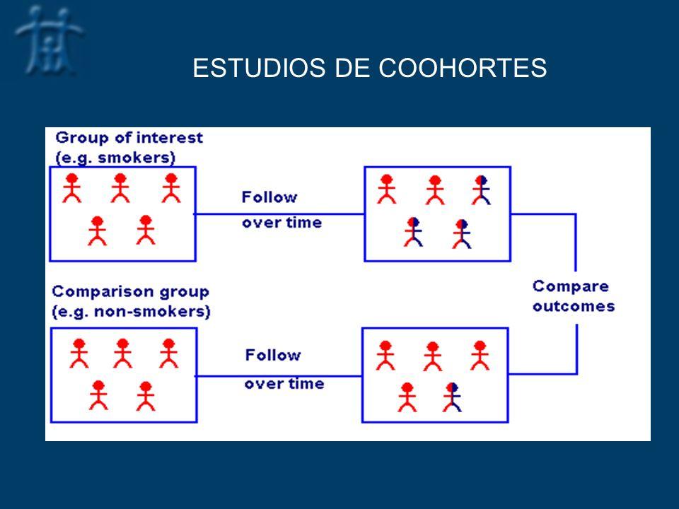ESTUDIOS DE COOHORTES