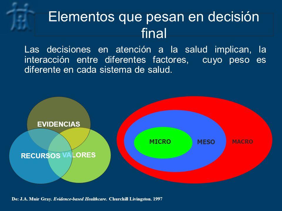 Elementos que pesan en decisión final