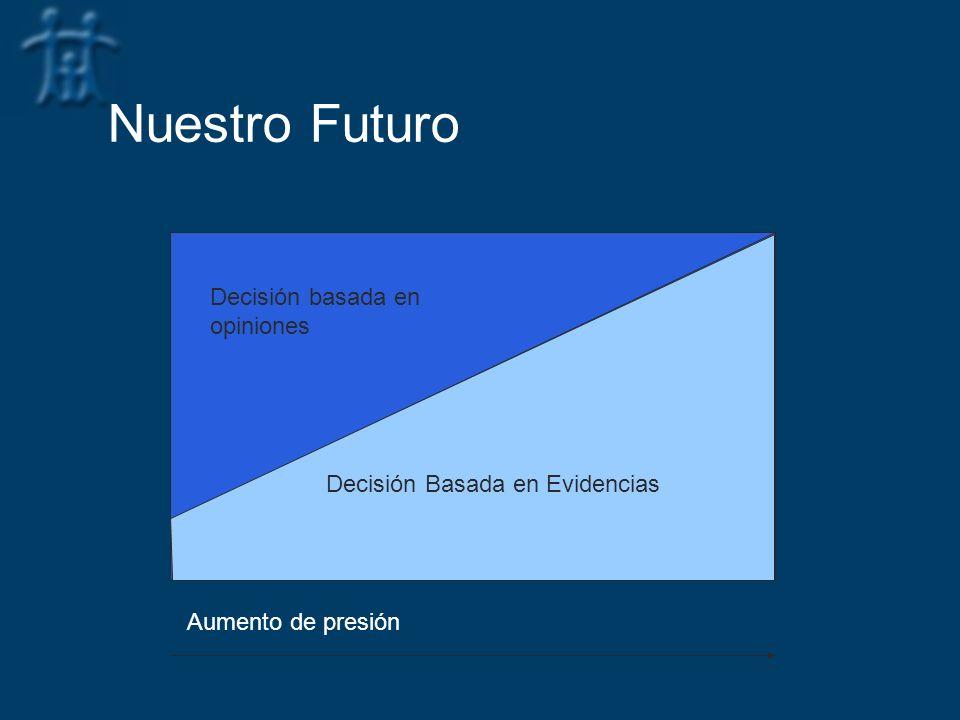 Nuestro Futuro Decisión basada en opiniones