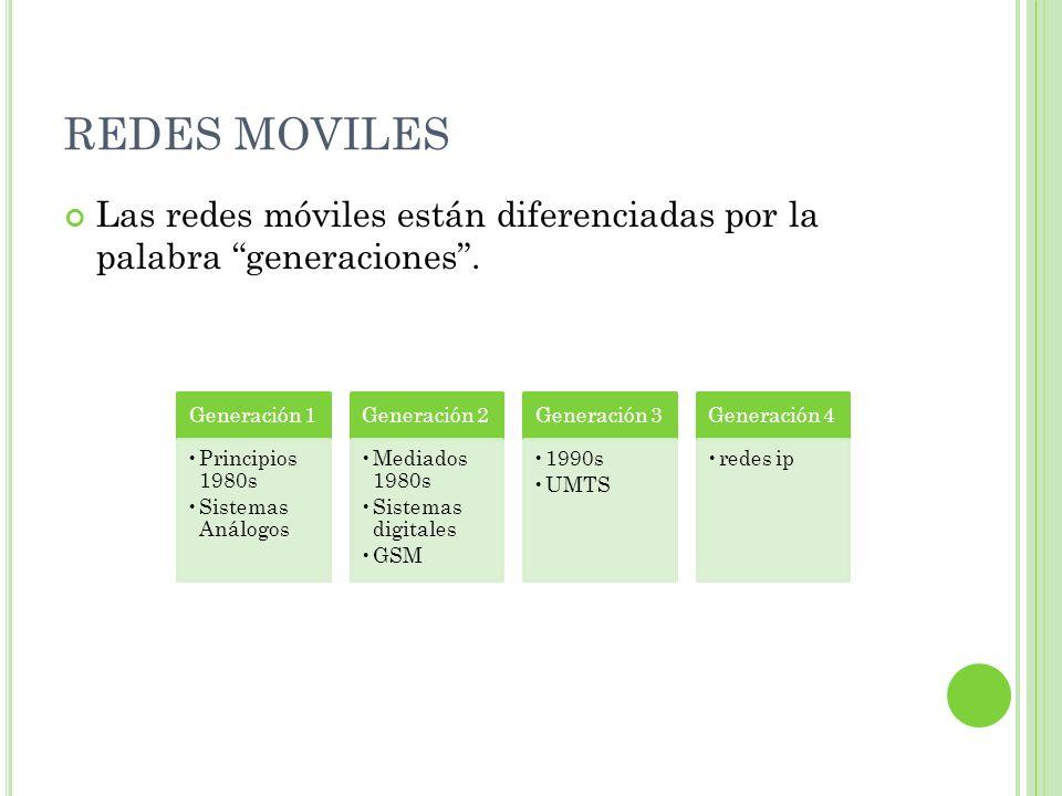 REDES MOVILES Las redes móviles están diferenciadas por la palabra generaciones . Generación 1. Principios 1980s.