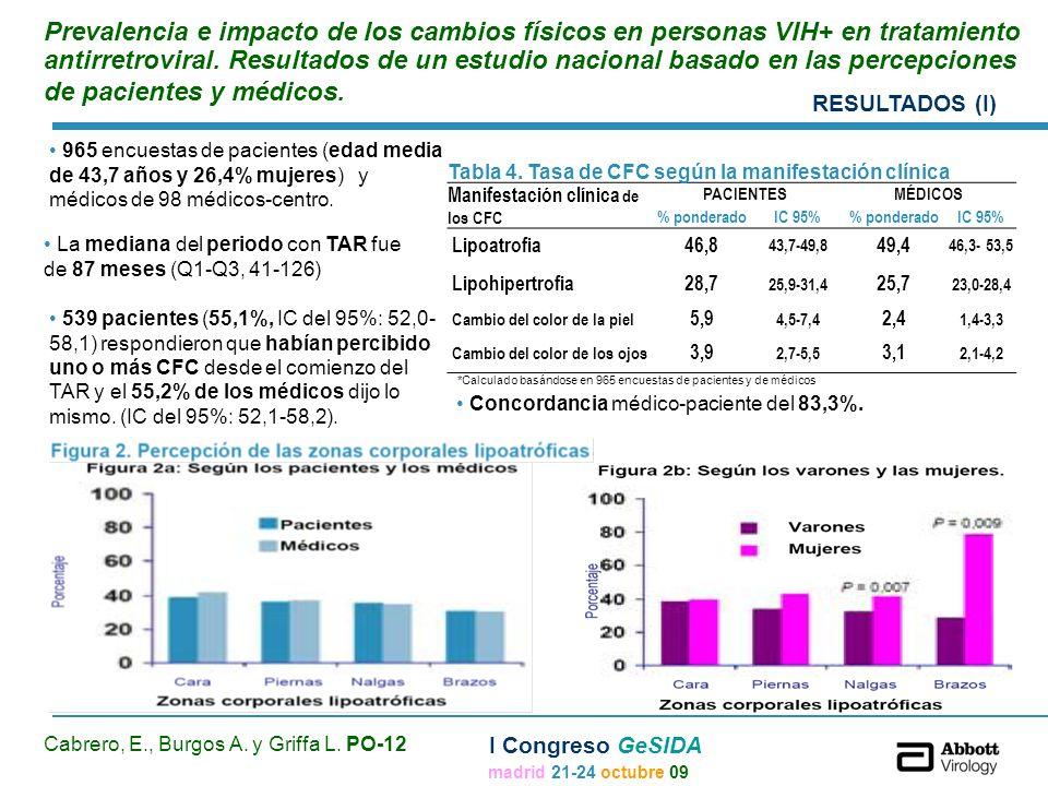 Tabla 4. Tasa de CFC según la manifestación clínica