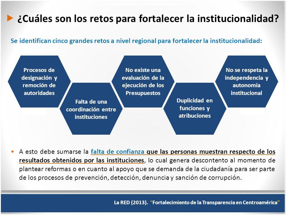  ¿Cuáles son los retos para fortalecer la institucionalidad