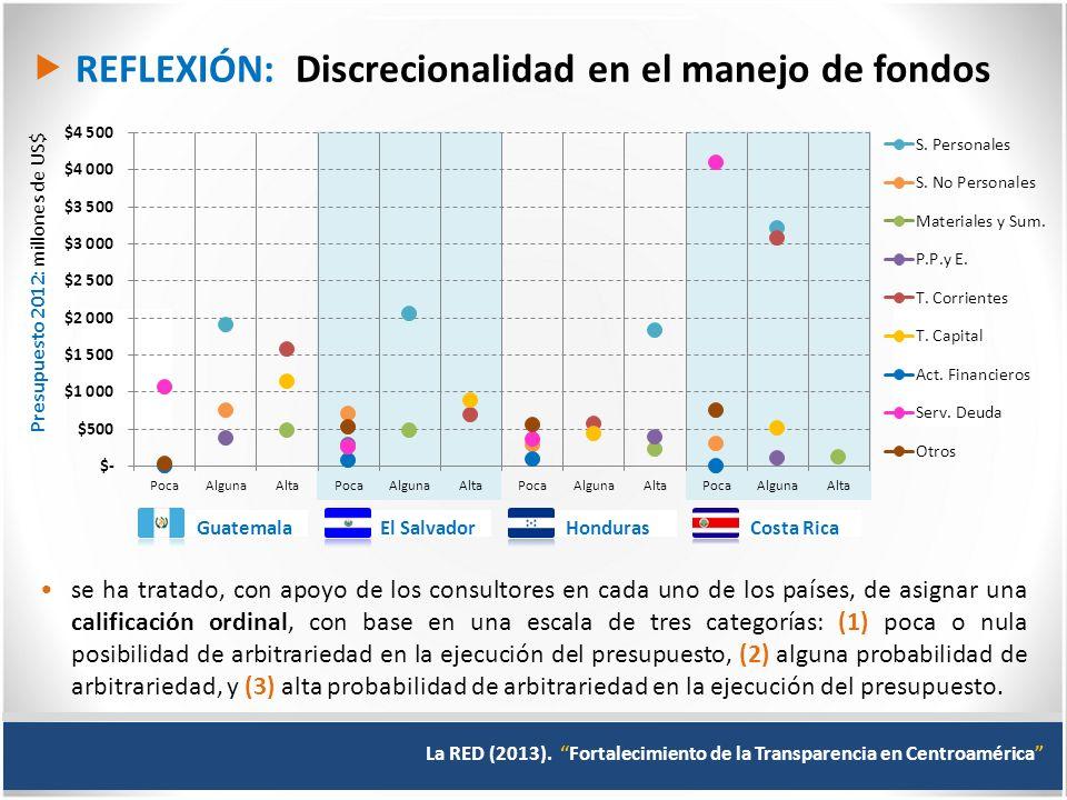  REFLEXIÓN: Discrecionalidad en el manejo de fondos