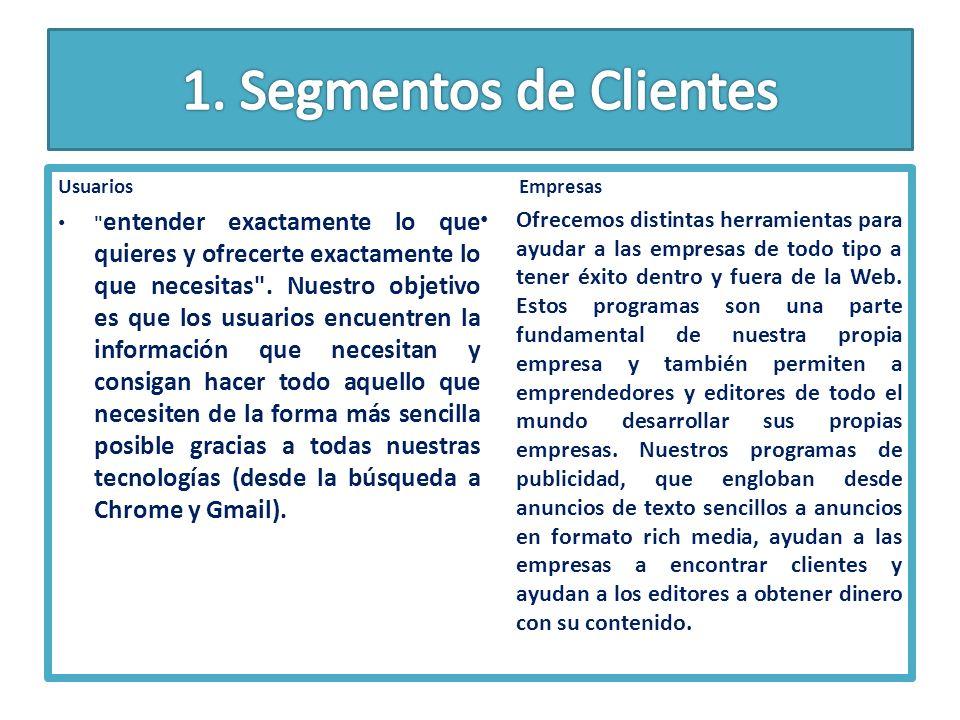 1. Segmentos de Clientes Usuarios. Empresas.