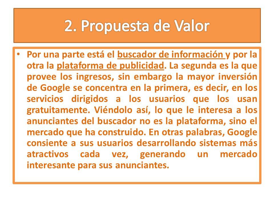2. Propuesta de Valor
