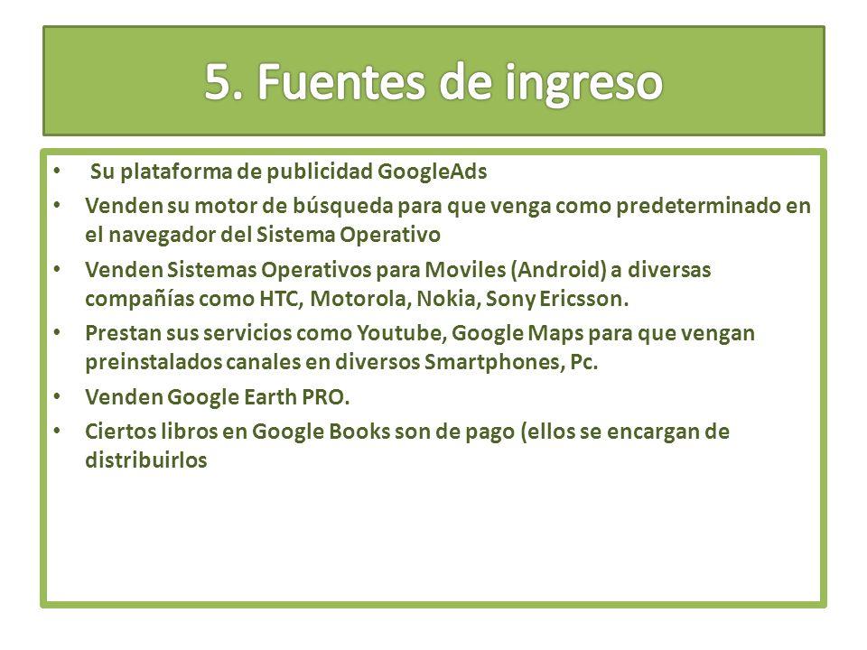 5. Fuentes de ingreso Su plataforma de publicidad GoogleAds