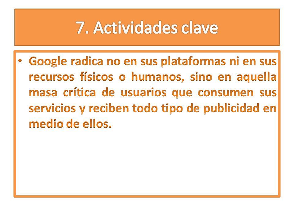 7. Actividades clave