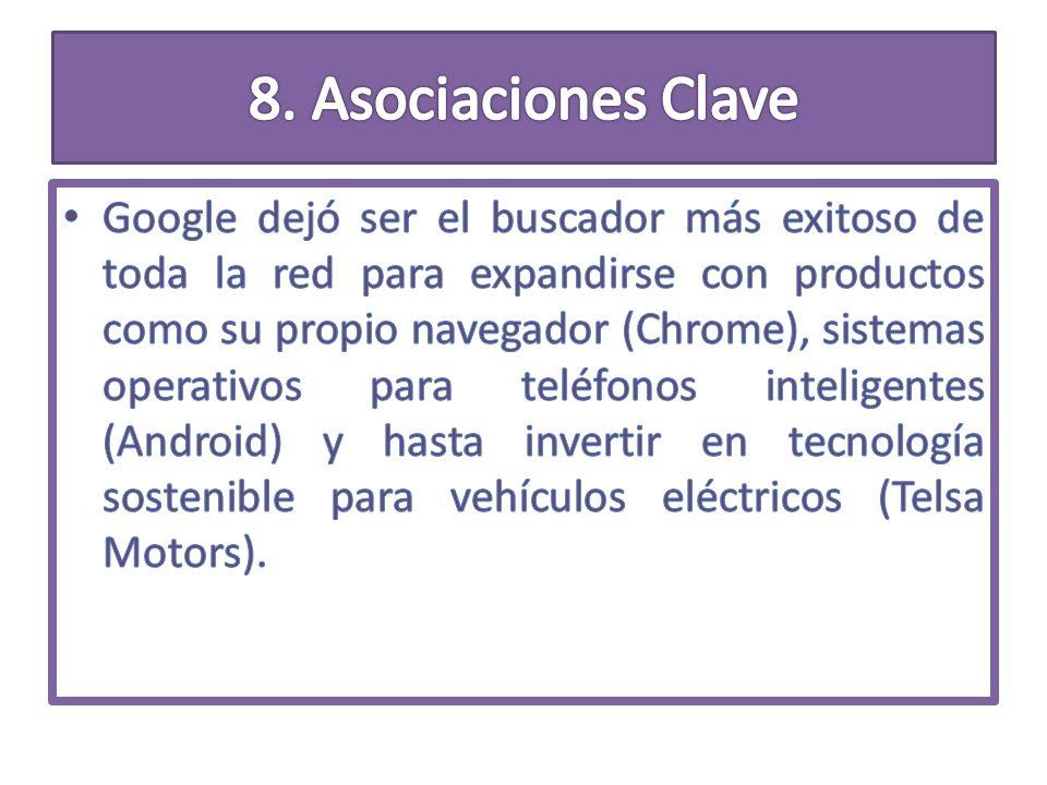 8. Asociaciones Clave