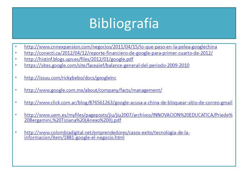 Bibliografía http://www.cnnexpansion.com/negocios/2011/04/15/lo-que-paso-en-la-pelea-googlechina.