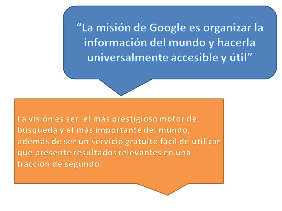 La misión de Google es organizar la información del mundo y hacerla universalmente accesible y útil