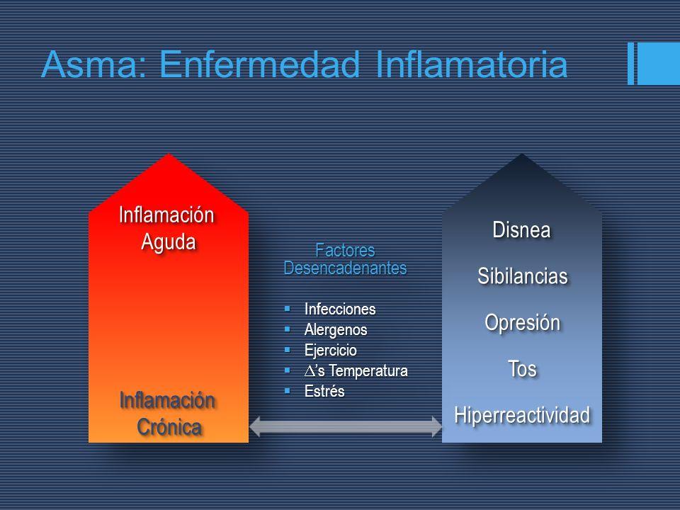 Asma: Enfermedad Inflamatoria