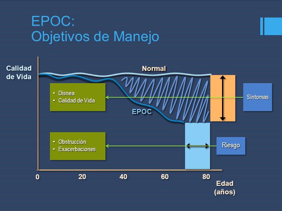 EPOC: Objetivos de Manejo
