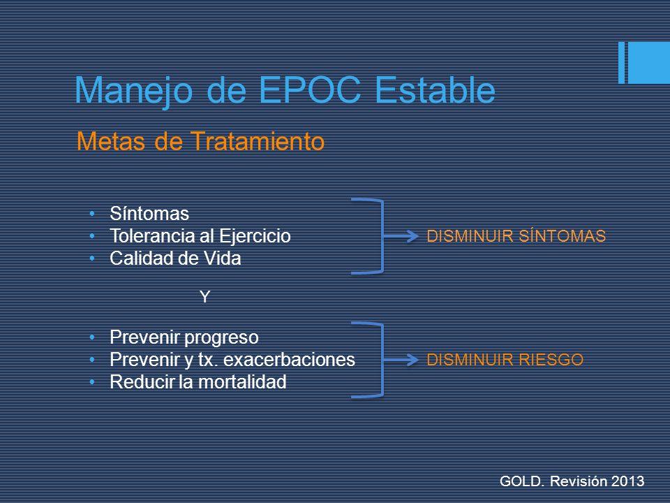 Manejo de EPOC Estable Metas de Tratamiento Síntomas