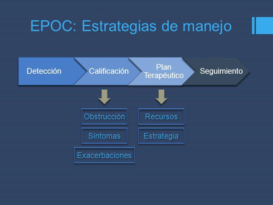 EPOC: Estrategias de manejo