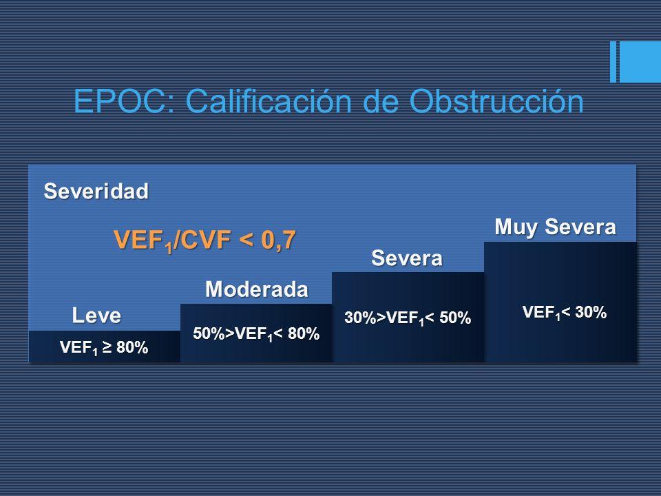 EPOC: Calificación de Obstrucción