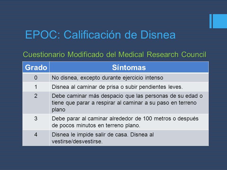 EPOC: Calificación de Disnea
