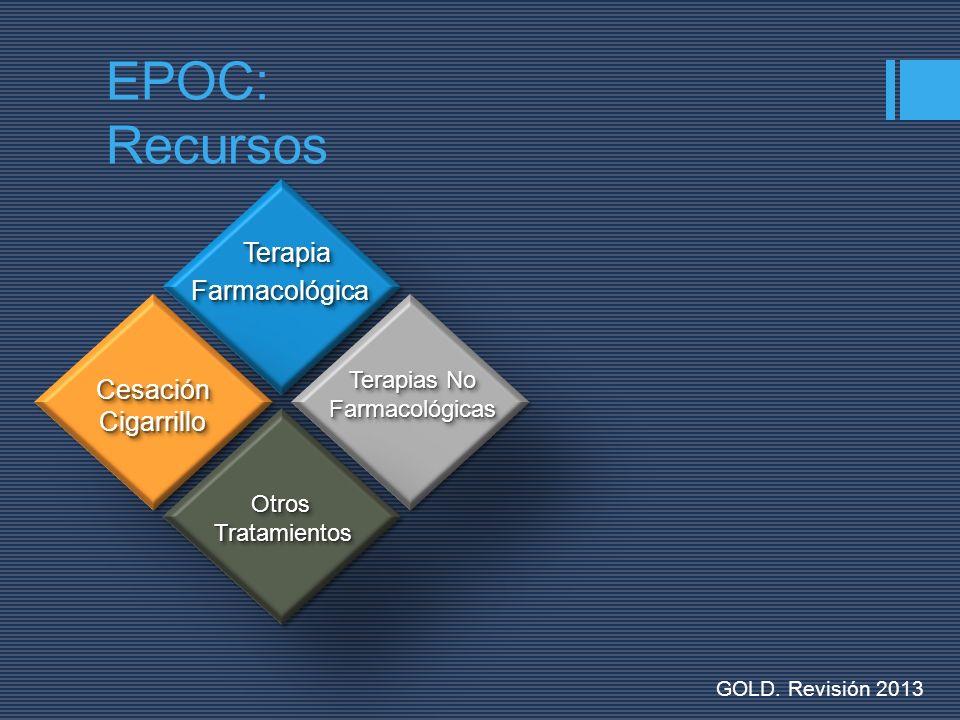 EPOC: Recursos Terapia Farmacológica Cesación Cigarrillo Terapias No