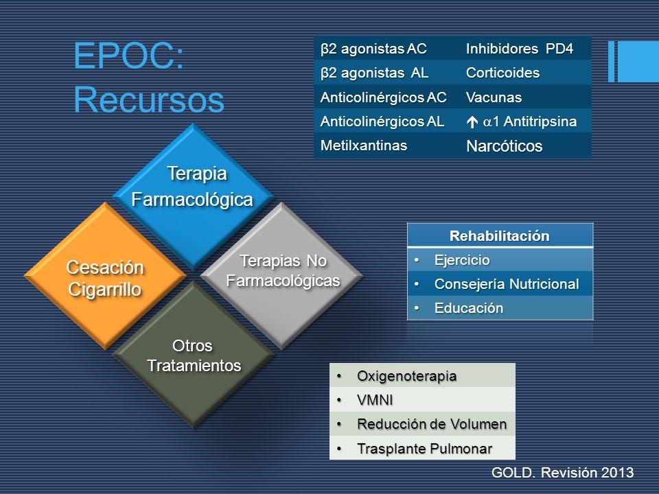 EPOC: Recursos Terapia Farmacológica Cesación Cigarrillo Narcóticos