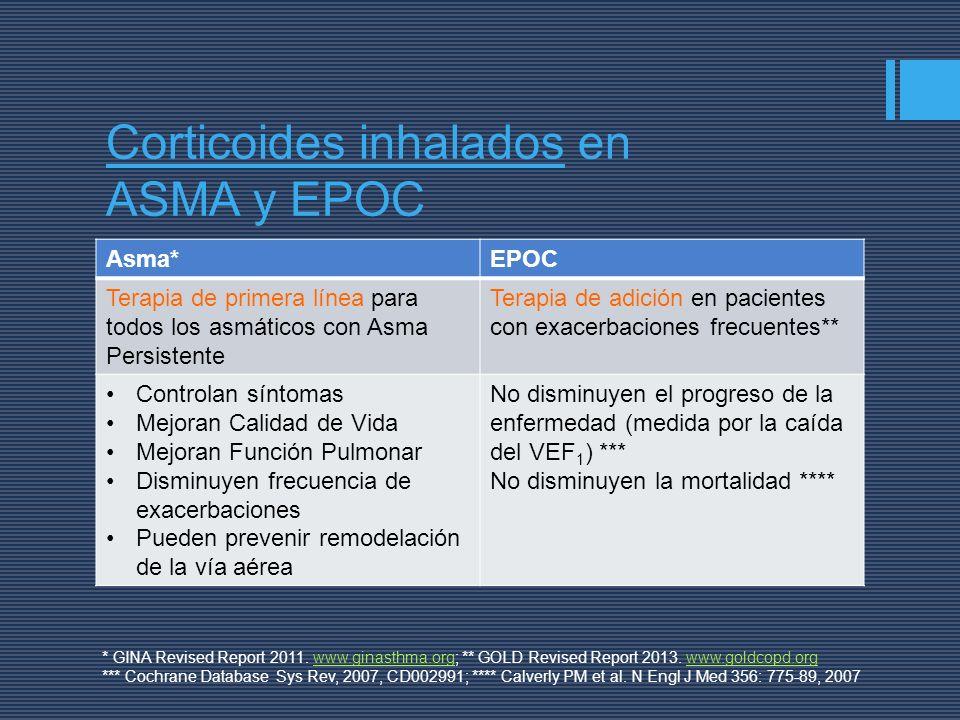 Corticoides inhalados en ASMA y EPOC