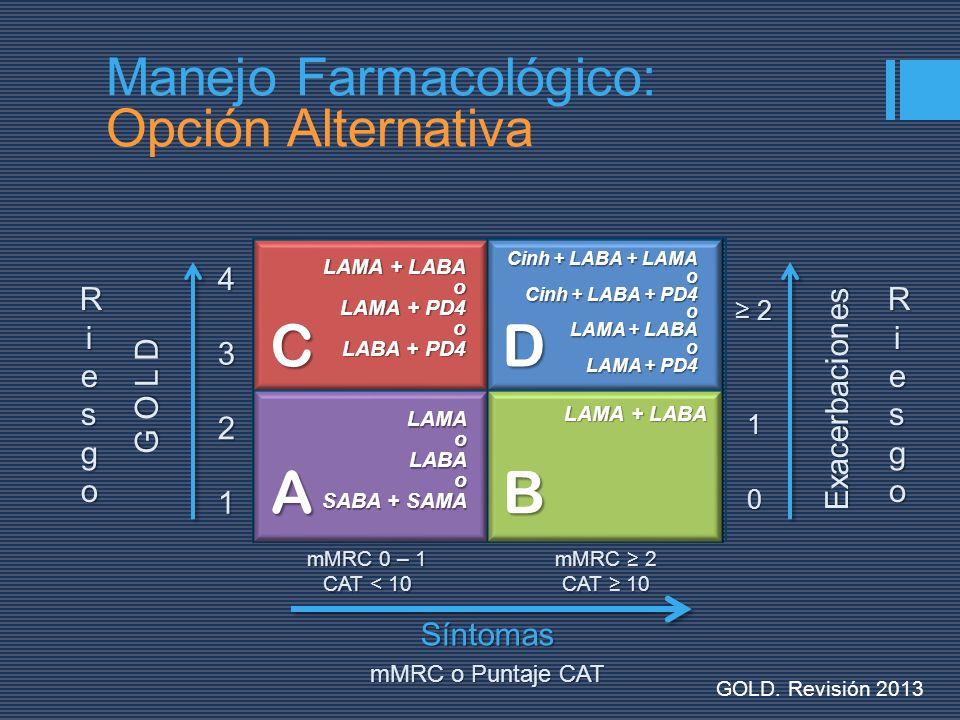 Manejo Farmacológico: Opción Alternativa