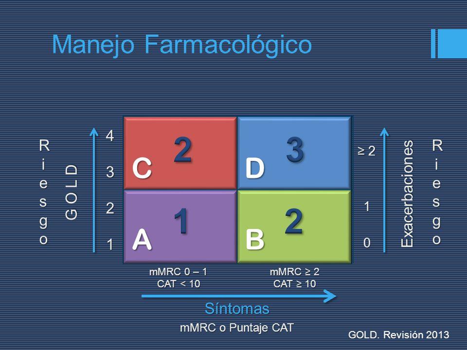 2 3 1 2 C D A B Manejo Farmacológico G O L D 1 2 3 4 Riesgo