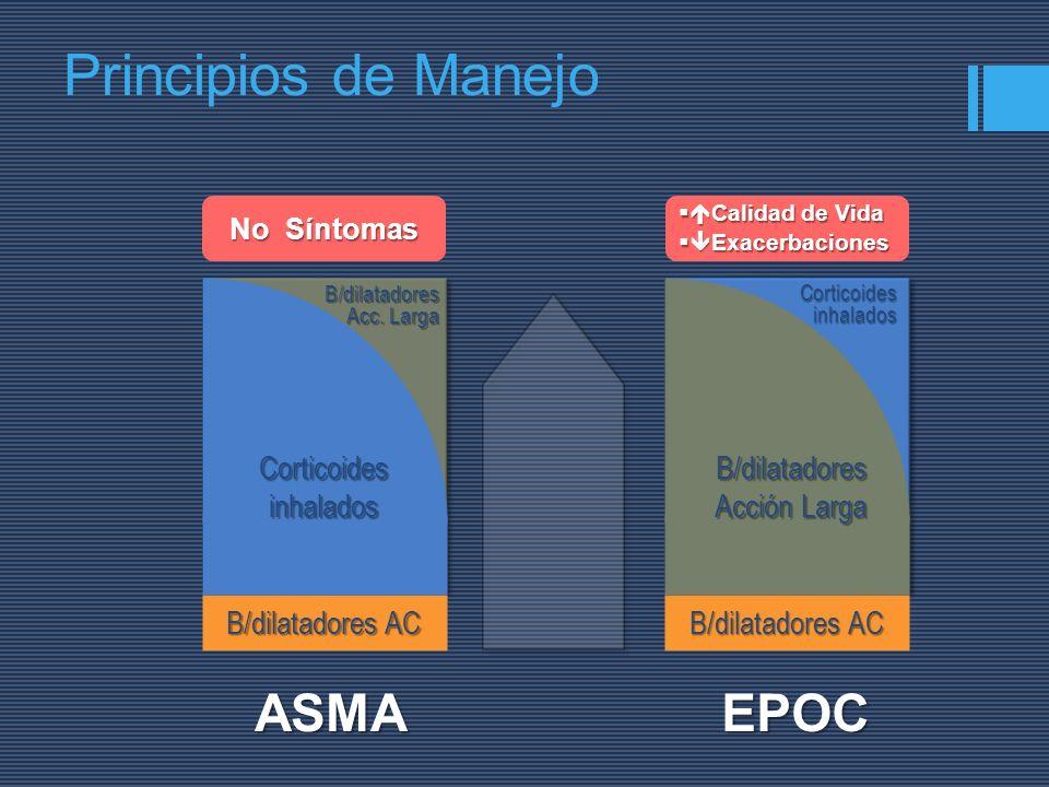 Principios de Manejo ASMA EPOC Corticoides inhalados B/dilatadores