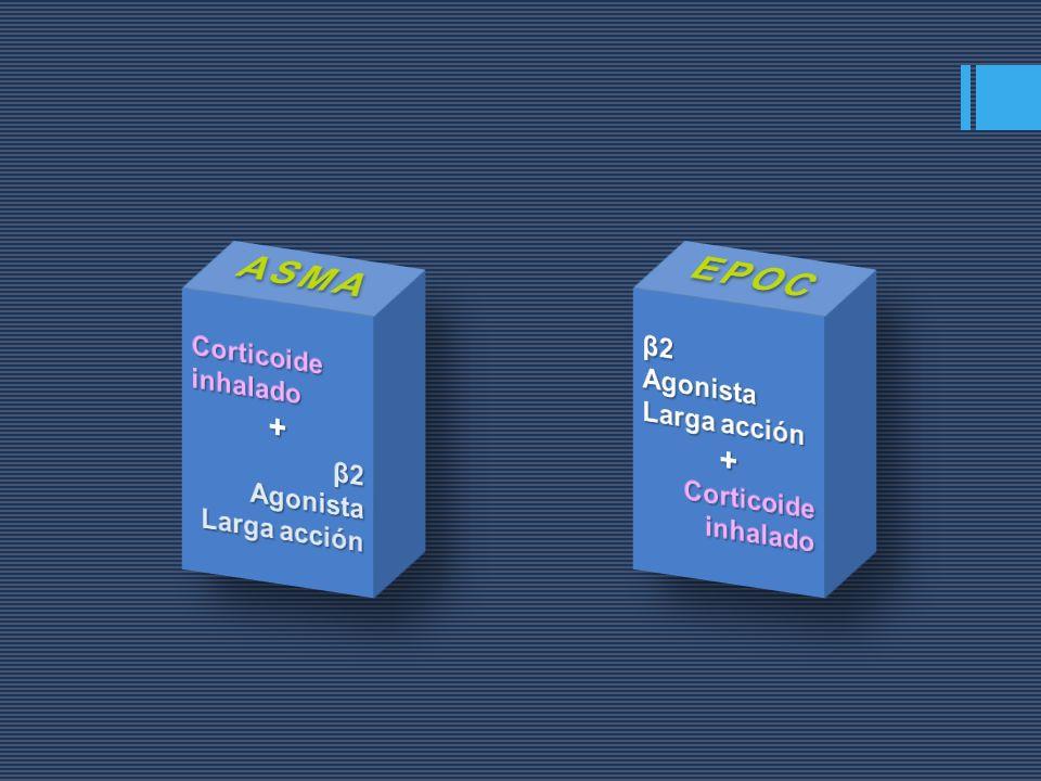 ASMA EPOC + + Corticoide inhalado β2 Agonista Larga acción β2 Agonista