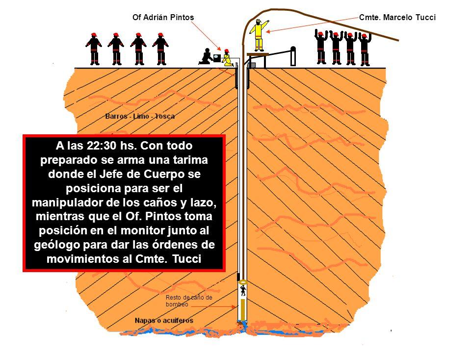 Of Adrián Pintos Cmte. Marcelo Tucci.