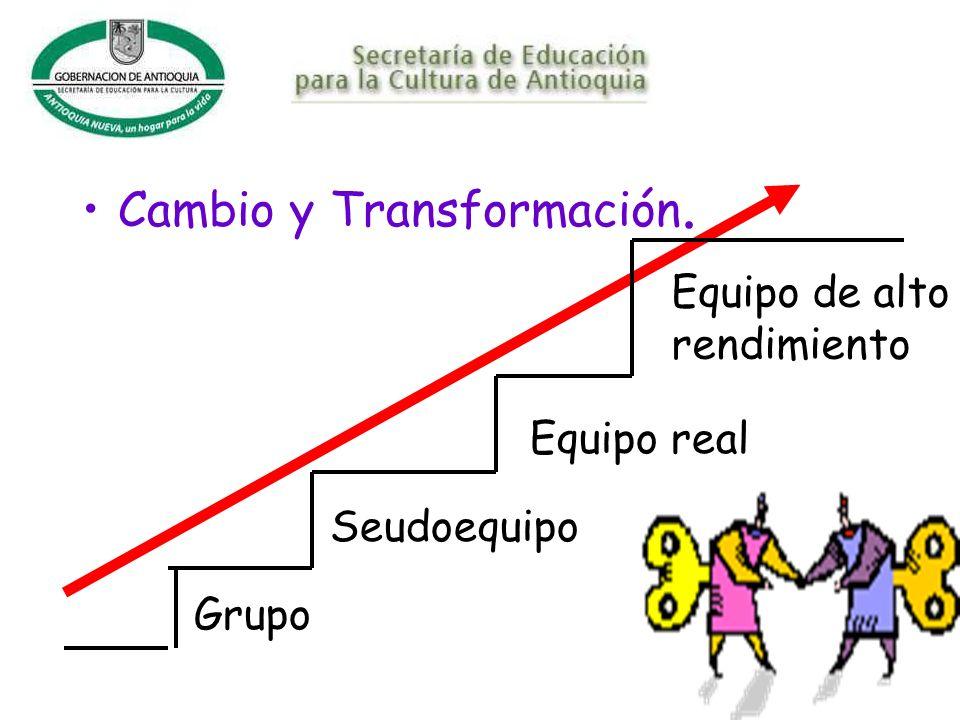 Cambio y Transformación.